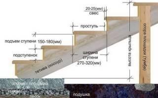 Технология облицовки бетонной лестницы деревом