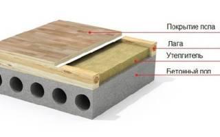 Правила утепления бетонного пола