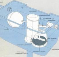 Бачок унитаза не держит воду как починить