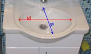 Размеры раковин для ванной