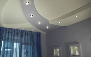 Плоские потолочные светильники для низких потолков