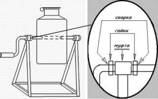 Как сделать бетономешалку своими руками