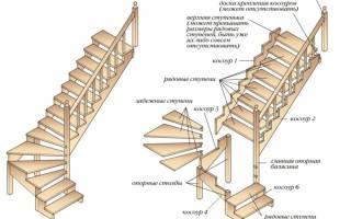 Изготовление деревянных лестниц своими руками чертежи