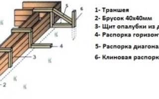 Примеры расчетов опалубки для монолитного строительства частного дома