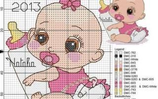 Детская метрика вышивка крестом схемы