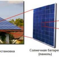 Из чего делают солнечные батареи?