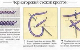 Схема вышивки бабочки крестом